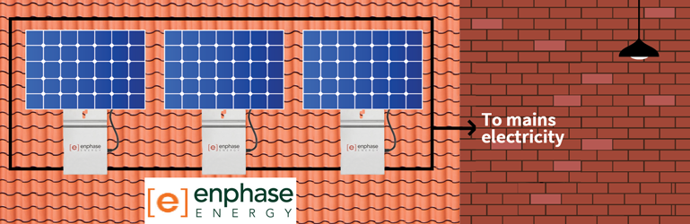 Solar Panel Installation- Enphase Microinverters System Diagram